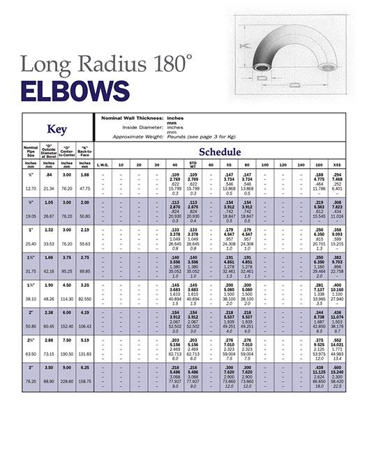 Elbows — Long Radius 180°