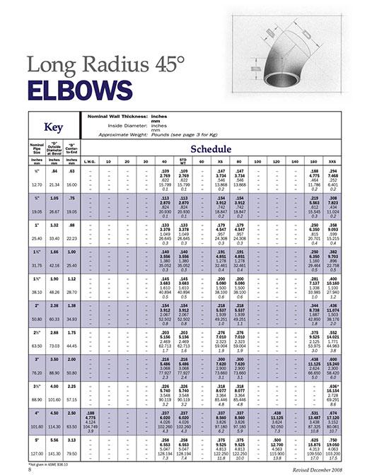 Elbows — Long Radius 45°