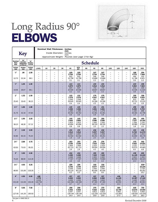 Elbows — Long Radius 90°